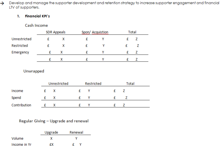 KPIs-1